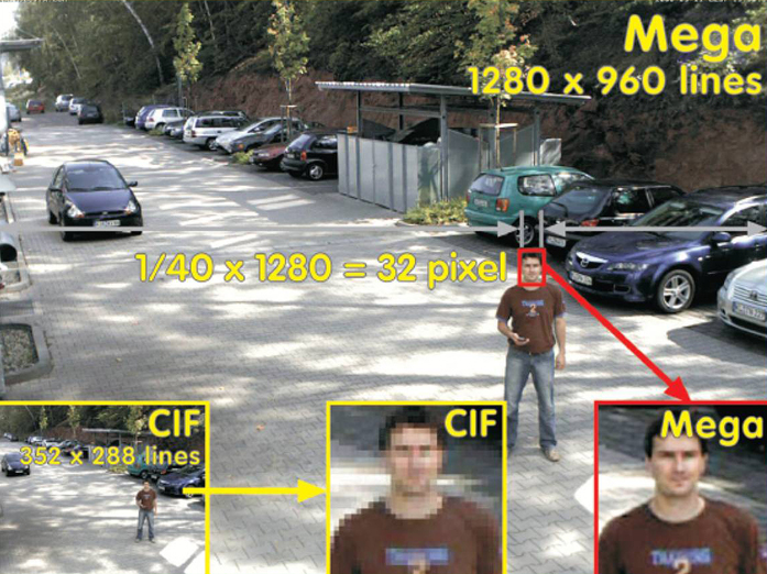 cctv face-recognition technology